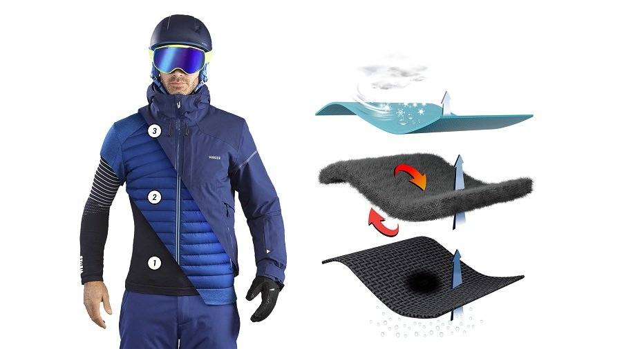 Выбираем одежду для катания лыжах или сноуборда